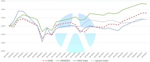 Yuanta: Thị trường đã bước qua giai đoạn rẻ, việc lựa chọn cổ phiếu sẽ trở nên khó khăn hơn - Ảnh 2.