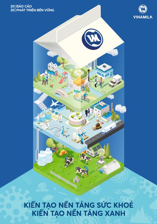 Phát triển bền vững sẽ là vaccine của doanh nghiệp giữa bão Covid - Ảnh 3.