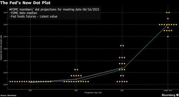 Lạm phát quan trọng với xu hướng thị trường chứng khoán nhưng không phải là tất cả - Ảnh 4.