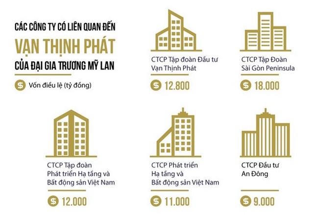 Bà chủ hiện tại của Thuận Kiều Plaza: Sở hữu khối tài sản ngang ngửa tỉ phú Phạm Nhật Vượng, bất chấp mọi lời đồn quyết vực dậy 3 tòa chung cư bỏ hoang - Ảnh 6.