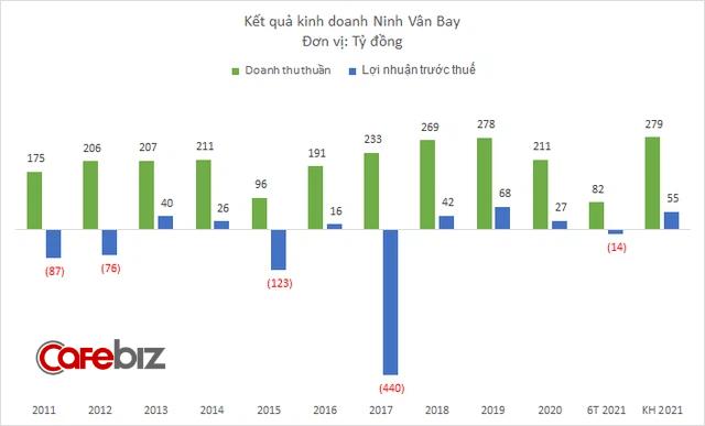 Từng ngược dòng Covid ấn tượng trong năm 2020, nhưng khu nghỉ dưỡng cao cấp Six Senses Ninh Vân Bay cũng phải gục ngã trước làn sóng dịch bệnh thứ 4 - Ảnh 1.