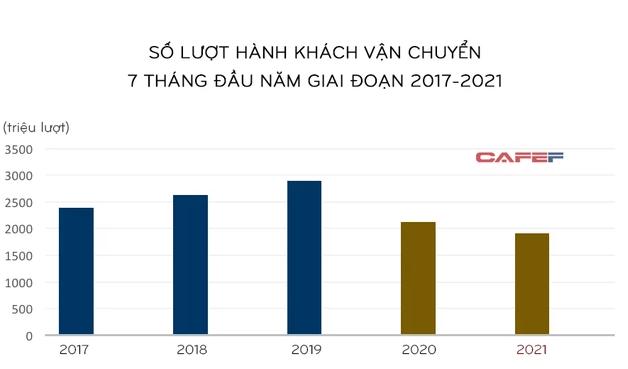 Giải mã sự thay đổi trong mô hình phục hồi kinh tế Việt Nam: Vì sao không còn là chữ V, L hay U, mà lại là mô hình này? - Ảnh 2.