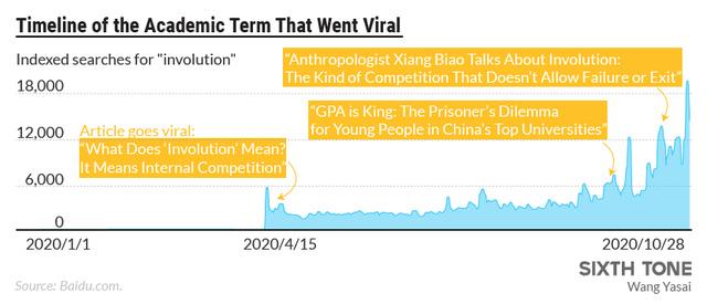 Thế hệ người trẻ nằm thẳng ở Trung Quốc: Làm ít, chi tiêu ít, mặc kệ đời - Ảnh 2.