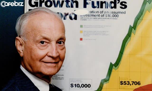 14 quy tắc đầu tư TÀI BA của nhà đầu tư kiệt xuất John Templeton: Thành công đến từ khả năng tìm câu trả lời MỚI cho những vấn đề CŨ - Ảnh 3.