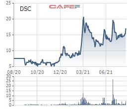 Chứng khoán Đà Nẵng (DSC) tăng vốn gấp hơn 16 lần, lên mức nghìn tỷ - Ảnh 2.