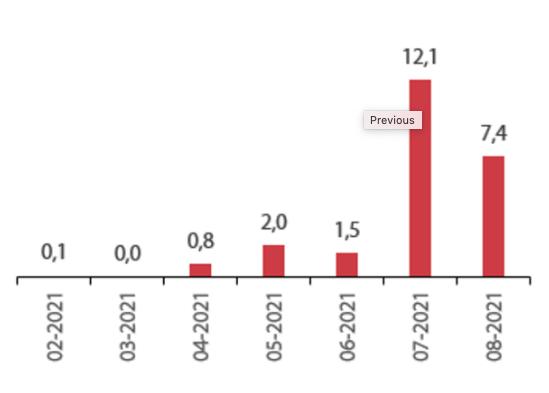 VDSC: 85% công nhân tại các khu công nghiệp và khu chế xuất tại Tp.HCM đã được tiêm vắc xin, 15% còn lại sẽ hoàn tất tiêm trước 15/9 - Ảnh 1.