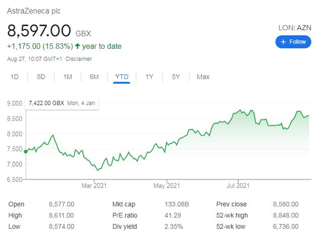 Vaccine Covid-19 - Cú đổi đời ngoạn mục của các hãng dược: Giá cổ phiếu Moderna tăng không điểm dừng, Pfizer đã giàu nay còn giàu hơn - Ảnh 5.