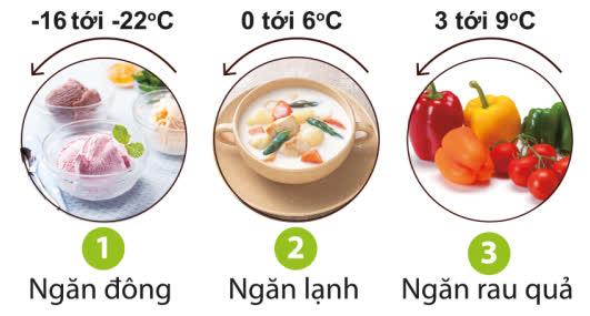 SAI LẦM khi để rau trực tiếp vào tủ lạnh: Mách bạn mẹo nhỏ để có thể bảo quản rau lâu dài mà vẫn luôn tươi ngon, cực kỳ cần thiết trong mùa dịch này - Ảnh 3.