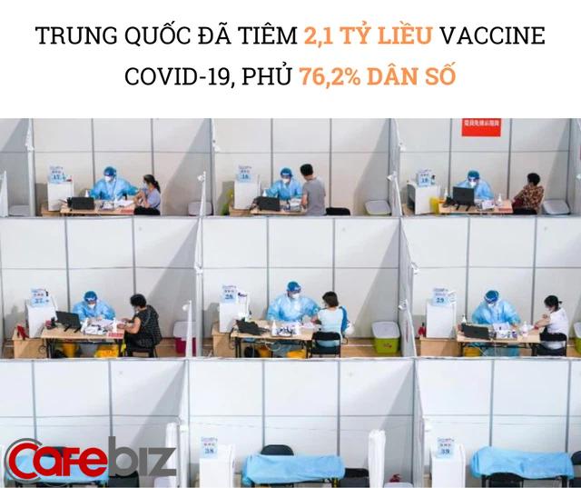 Thế giới ngưỡng mộ nhìn Trung Quốc: Hơn 2 tỷ liều vaccine đã được tiêm, sạch bong F0 cộng đồng, người dân đổ xô đi du lịch dịp Trung thu - Ảnh 2.