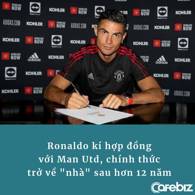 Ghi bàn là chuyện nhỏ, Cristiano Ronaldo còn trở thành cỗ máy in tiền cho Manchester United - Ảnh 1.