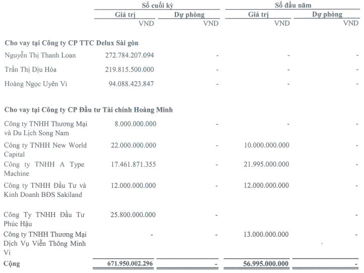 Đầu tư tài chính Hoàng Minh (KPF) xin ý kiến cổ đông thay đổi phương án trả cổ tức từ tiền sang cổ phiếu, dự kiến chào bán riêng lẻ 66,5 triệu cổ phiếu - Ảnh 4.