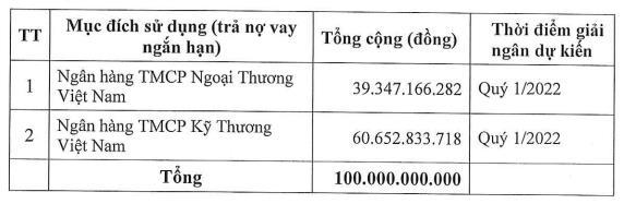 Nhựa Tân Phú (TPP) chuẩn bị chào bán 10 triệu cổ phiếu tăng vốn điều lệ lên gấp rưỡi - Ảnh 1.