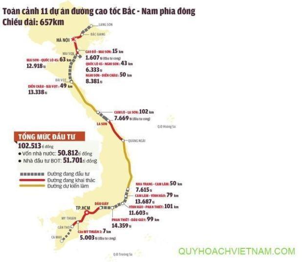 Kỳ vọng về 9.000km cao tốc hàng chục tỷ USD chạy khắp đất nước; đô thị Hà Nội, TP HCM chiếm hơn 700km - Ảnh 5.