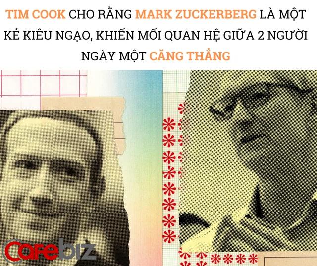 Mối thâm thù bí ẩn giữa Apple và Facebook: Không cạnh tranh trực tiếp nhưng hai CEO ghét nhau thậm tệ, Mark Zuckerberg còn chỉ đạo cấp dưới giáng đòn đau cho Tim Cook - Ảnh 1.