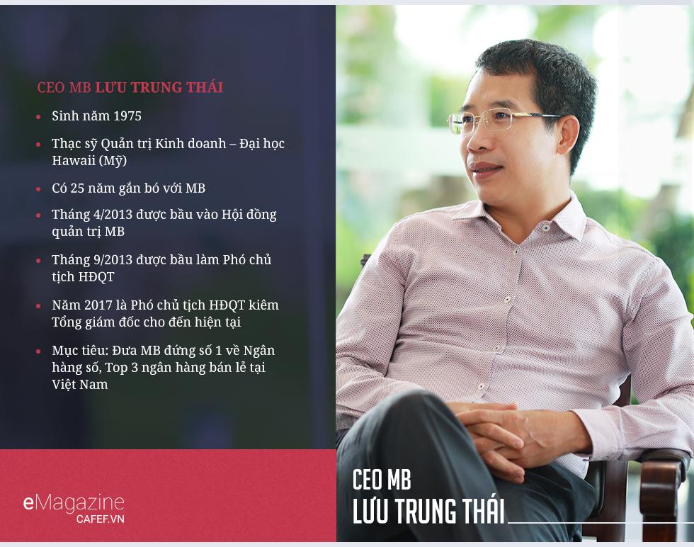 CEO Lưu Trung Thái giải mã hành trình 'lột xác' ngoạn mục của MB - Ảnh 1.