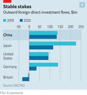 Trung Quốc - nhà đầu tư lớn nhất thế giới: Sở hữu 3.400 công ty đa quốc gia, tạo ra thế lực trên mọi mặt trận từ công nghệ đến thời trang - Ảnh 1.