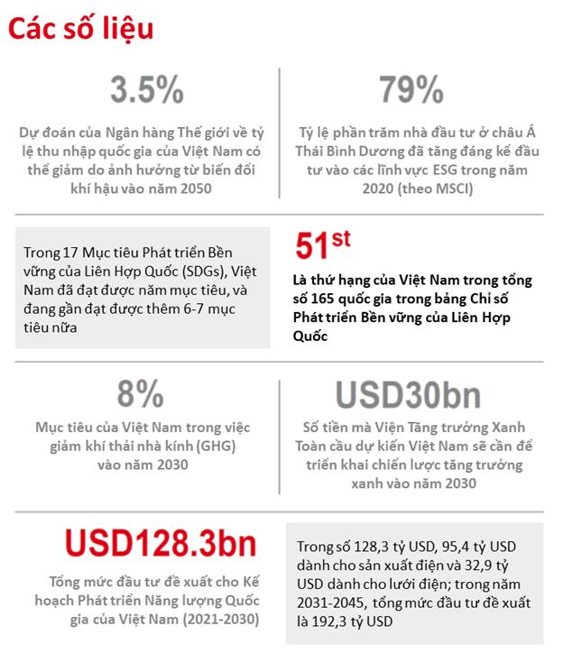 HSBC: Giá trị giao dịch trung bình hàng ngày trên TTCK Việt Nam gấp đôi so với Singapore và Indonesia cộng lại - Ảnh 1.