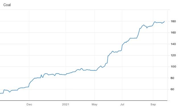 Cổ phiếu vàng đen bứt phá ngoạn mục, có mã tăng bằng lần chỉ sau chưa đầy 1 tháng giao dịch - Ảnh 3.