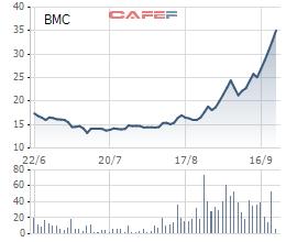 Hàng loạt cổ phiếu nóng bất ngờ giảm sàn - Ảnh 1.