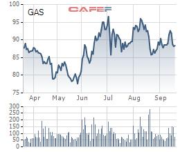PV GAS bắt tay với tập đoàn năng lượng Mỹ đầu tư Kho cảng LNG Sơn Mỹ, vốn đầu tư lên đến 1,31 tỷ USD - Ảnh 1.