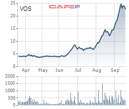 Hàng loạt cổ phiếu nóng bất ngờ giảm sàn - Ảnh 2.