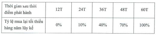 Thêm 1.000 tỷ trái phiếu đổ về dự án KN Paradise Cam Ranh với quy mô lên đến 921ha - Ảnh 1.