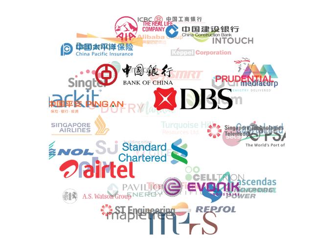 Một số doanh nghiệp được Temasek đầu tư
