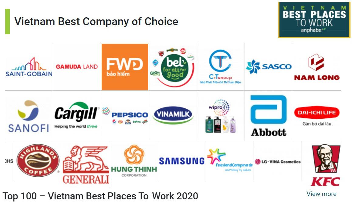 Nam Long (Hose: NLG) có tên trong Top 100 nơi làm việc tốt nhất Việt Nam 2020