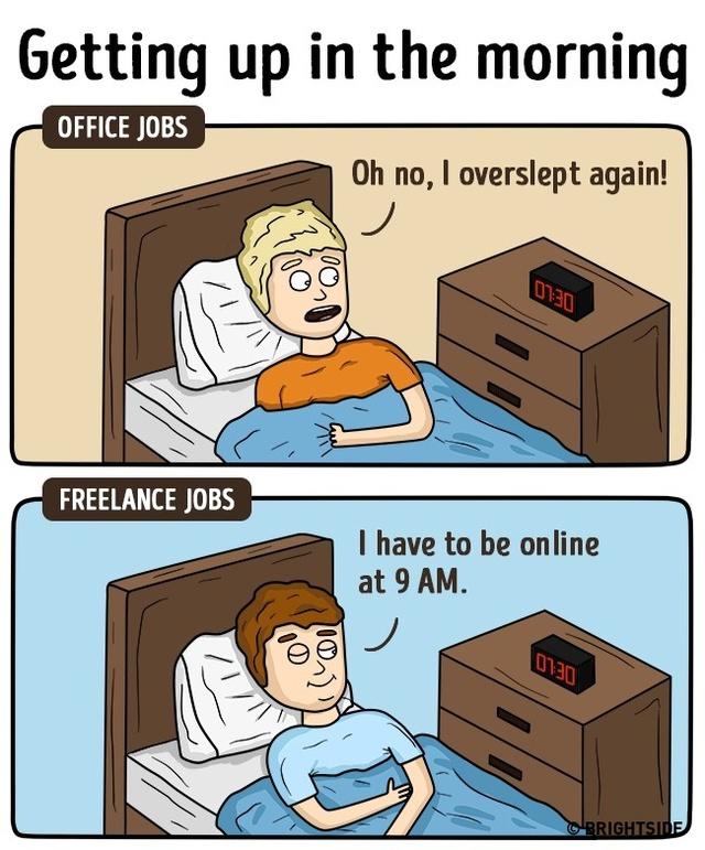 Giờ giấc: Những người làm văn phòng phải bó buộc vào giờ giấc cố định, trong khi số làm việc tại nhà lại có thể thoải mái theo khung giờ phù hợp với họ. Nếu như các công chức đều vội vã rời khỏi giường trong khoảng 6-7h để kịp giờ vào làm, số tự do lại có thể tranh thủ ngủ thêm và bắt đầu công việc online tại nhà vào 8h.