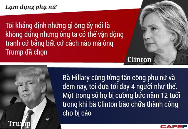 Phản pháo lại những cáo buộc từ đối thủ, ông Trump có sự chuẩn bị sẵn để đáp lại cáo buộc từ phía bà Clinton.