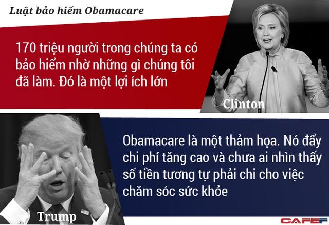 Hai ứng viên nói về Obamacare.