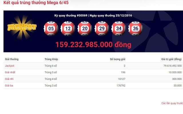 Kết quả kỳ quay thưởng số 69 xổ số Mega 6/45.