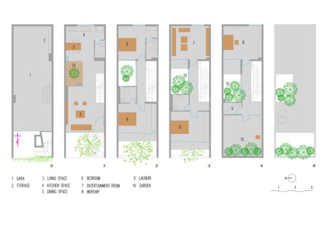 Bố trí không gian các tầng bên trọng ngôi nhà.