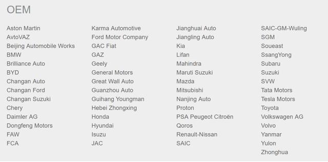 Khách hàng của Magna Steyr có sự hiện diện của đa số một vài hãng xe lớn trên địa cầu