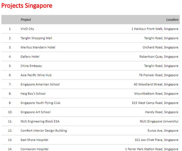 Bị coi thường Việt Nam chỉ có 'hạt điều, tre, nứa', một DN Việt đánh bại các DN top đầu Singapore, thống lĩnh thị trường - Ảnh 2.
