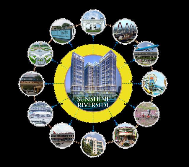 Khu công trình nằm liền kề ngay khu thành thị Ciputra và có địa điểm rất dễ dàng khi lưu thông đến một vài khu tiện ích như sân bay Nội Bài, công viên nước....