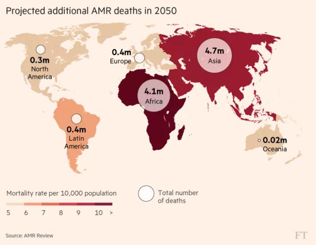 Số người tử vong do siêu vi khuẩn nhờn thuốc vào năm 2050 (triệu người)