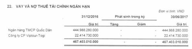 Báo cáo tài chính quý 2/2017 của OGC cho thấy công ty này vẫn nợ NCB số tiền 450 tỷ đồng