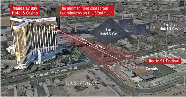 Vị trí kẻ xả súng tới khu vực diễn ra Lễ hội âm nhạc.