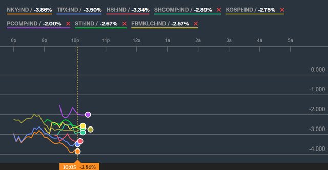 Bán tháo ngay đầu phiên, Vn-Index mất gần 40 điểm sau ít phút mở cửa - Ảnh 1.