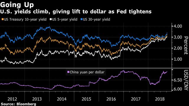 Giữa tâm bão Trade War, Trung Quốc dự kiến phân phối trái phiếu kho bạc Mỹ - Ảnh 1.