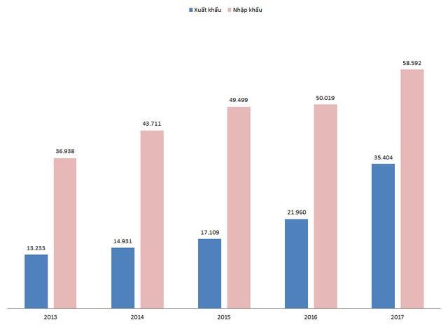 VND lên giá gần 3,3% so có nhân dân tệ từ đầu năm - Ảnh 2.