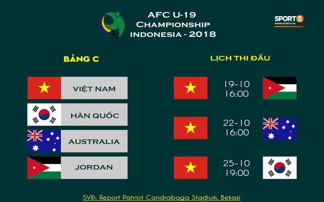 Không được tập trên sân chính, U19 Việt Nam phải tập luyện trong đường hầm trước trận mở màn giải U19 châu Á - Ảnh 8.