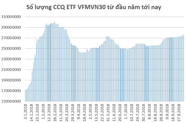 Tuần chuyển nhượng 8-12/10: Chờ đợi KQKD quý 3, Vn-Index kiểm định lại mốc 1.000 điểm - Ảnh 1.