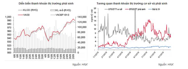 1 năm có thể là dao động thời gian quá ngắn có TTCK Việt Nam để FTSE nâng hạng - Ảnh 4.