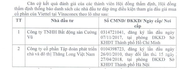 Công ty của con trai ông Trịnh Văn Bô cộng 1 công ty lạ tham dự đấu giá lượng cổ phiếu Vinaconex trị giá 2.000 tỷ đồng - Ảnh 3.