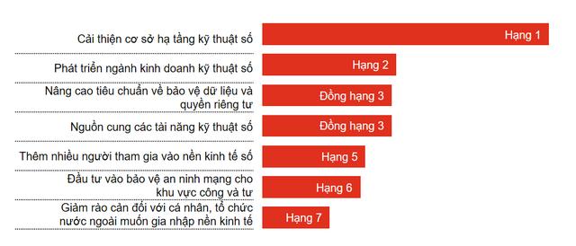 Vượt mặt Trung Quốc, Việt Nam tiếp tục dẫn đầu APEC trong lôi kéo vốn đầu tư xuyên biên giới - Ảnh 2.