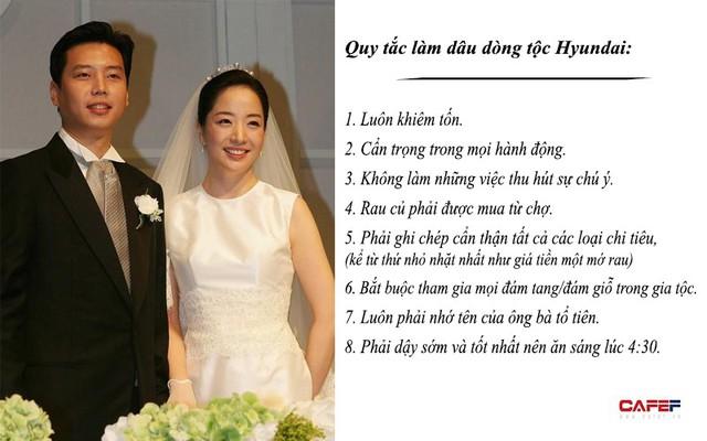 """Ngỡ ngàng trước cảnh làm dâu gia tộc tài phiệt Hàn Quốc: Sống như trong """"nhà tù không chấn song"""", chi tiêu một đồng cũng phải ghi chép - Ảnh 1."""
