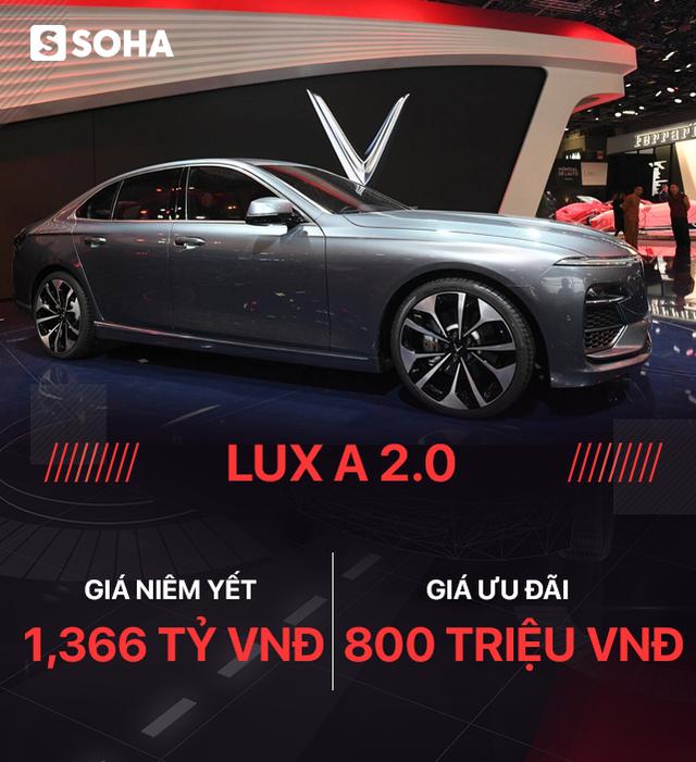 VinFast chính thức công bố giá xe: 1,136 tỷ cho SUV; 800 triệu cho Sedan và 336 triệu cho xe Fadil - Ảnh 2.