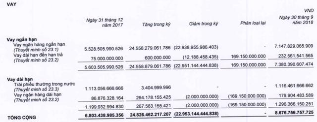 MWG: Quý 3 giảm lãi so với 2 quý liền trước, Trần Anh lỗ luỹ kế hơn 46 tỷ, An Khang lỗ hơn 3 tỷ - Ảnh 4.